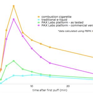 Nikotin Salze E-liquid